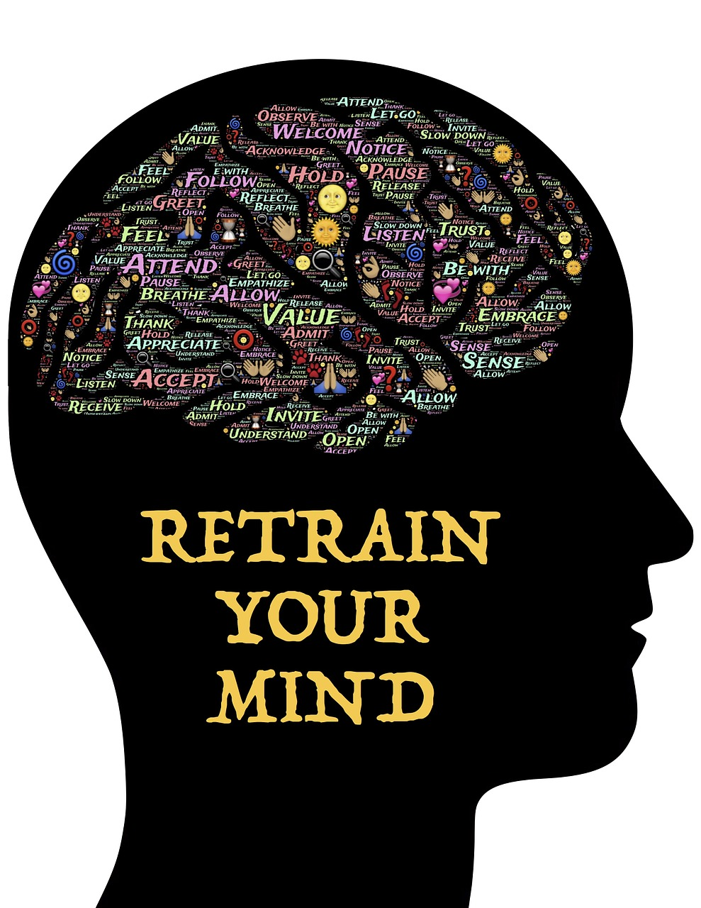 Understanding Your Subconscious Mind is key to training it